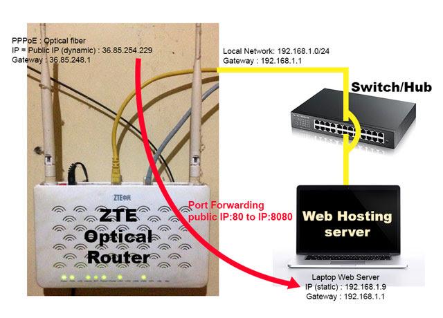 арендовать vps vds сервер