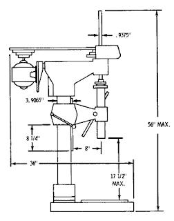 Penentuan kapasitas dari bench type sensitive drill