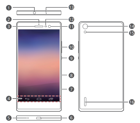 Huawei Ascend P7 Layout