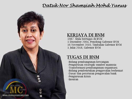 Datuk Nor Shamsiah