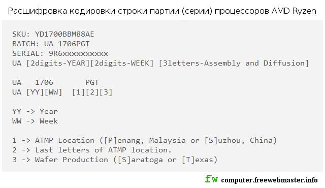 Расшифровка кодировки (маркировки) строки партии (серии) процессоров AMD Ryzen