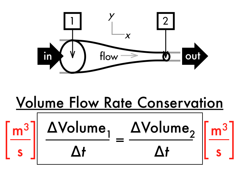 P-dog's blog: boring but important: Physics presentation