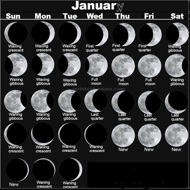 January 2019 Moon Schedule Calendar