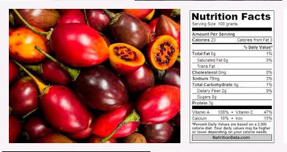 Kandungan Nutrisi Dan Vitamin Yang Terdapat Pada Terong