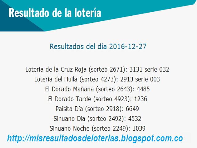 Resultado de la Loteria-Diciembre 27 2016