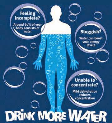 Drinking water can provide many benefits to our body fluids and also for health and beauty tips. This activity can even provide benefits that can make our skin become healthy. However, keep in mind that the water is not part of the medicines used to treat acne. It also will help many people to not think myths that does drinking water help acne.