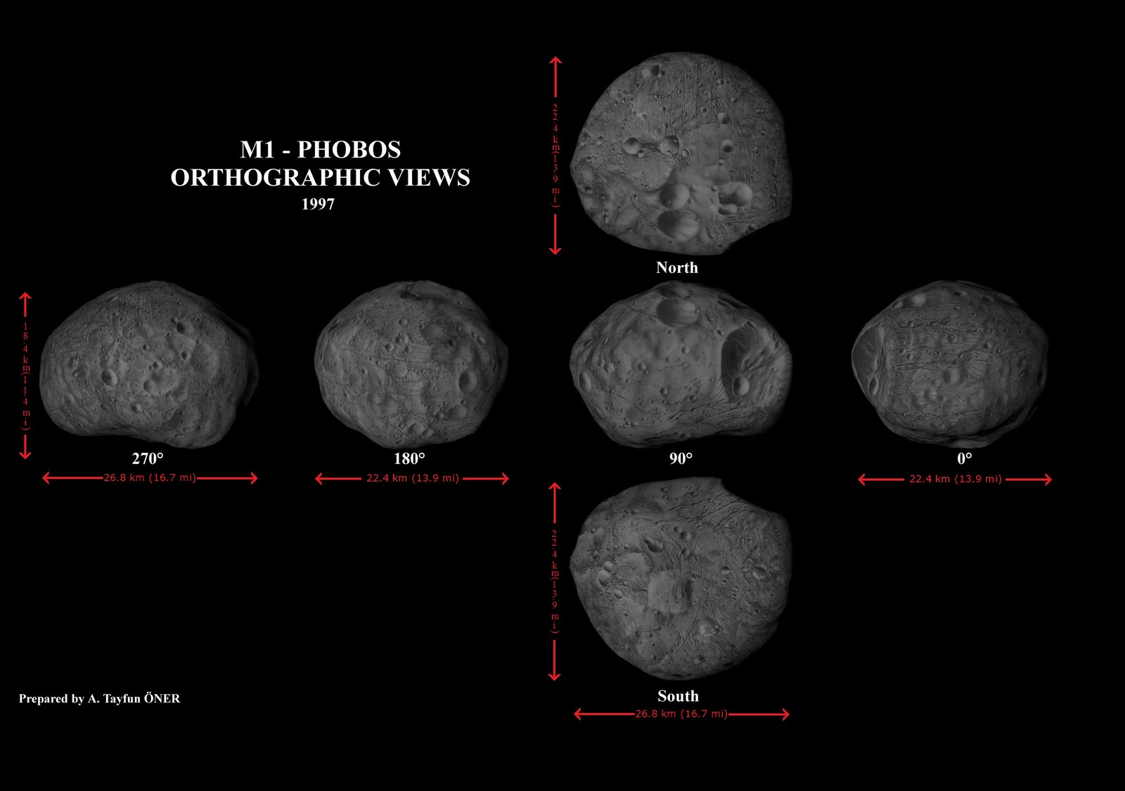 Mars Moons: Facts About Phobos