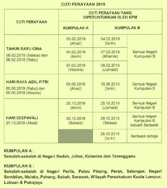 Kalendar Cuti Perayaan 2019 Oleh KPM