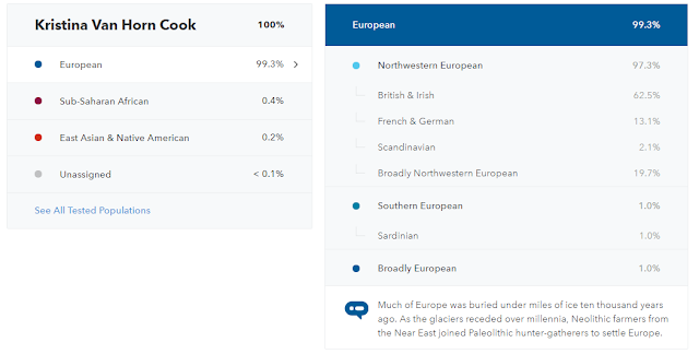 European Ancestry Results - My 23&Me Ancestry Results