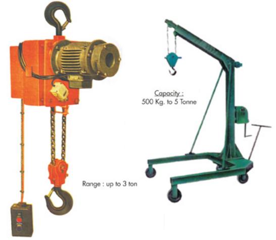 Jib Crane Usage : Manual jib crane a bliss for the material handling