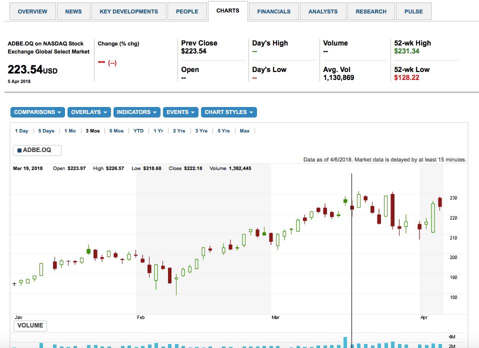 Apa itu saham forex