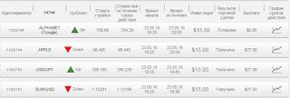Отчет по бинарным опционам за 23.05.16