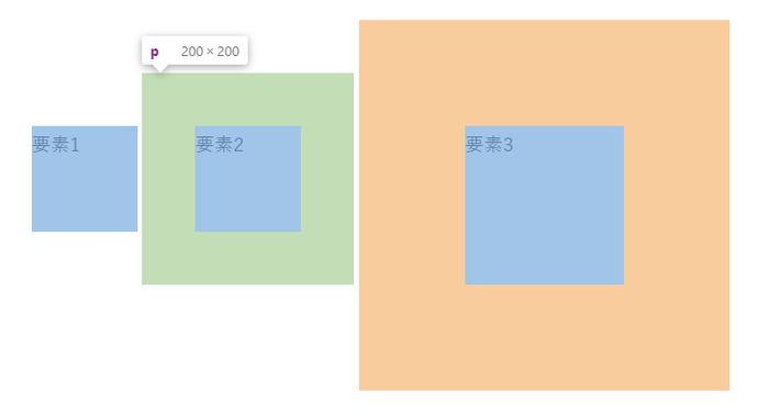 display inline-block 幅、高さ、余白を指定したイメージ