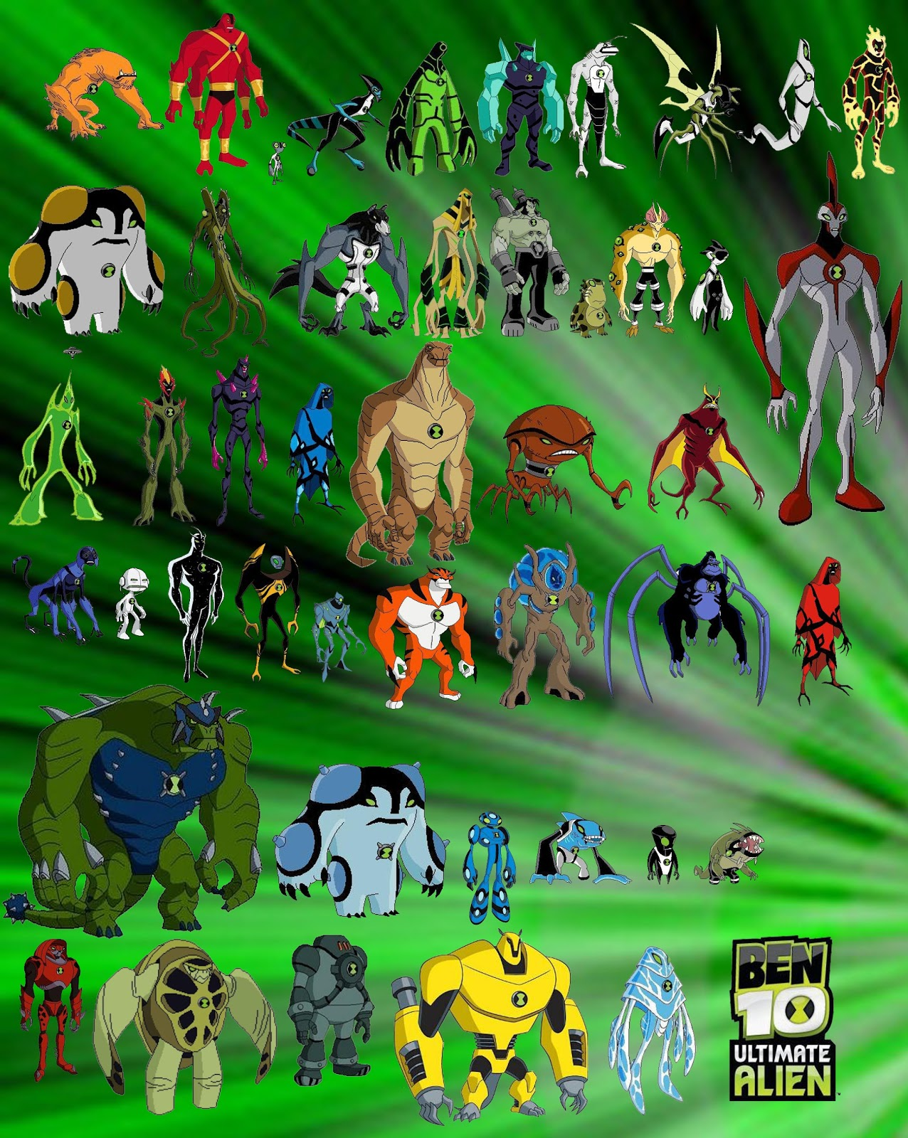 10 Ultimate Aliens List Ben 10 All Dna Scans Transformations