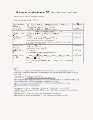 Βιοδυναμικό ημερολόγιο-Ιουνίου 2015