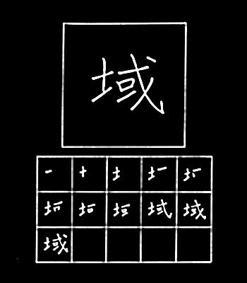 kanji area