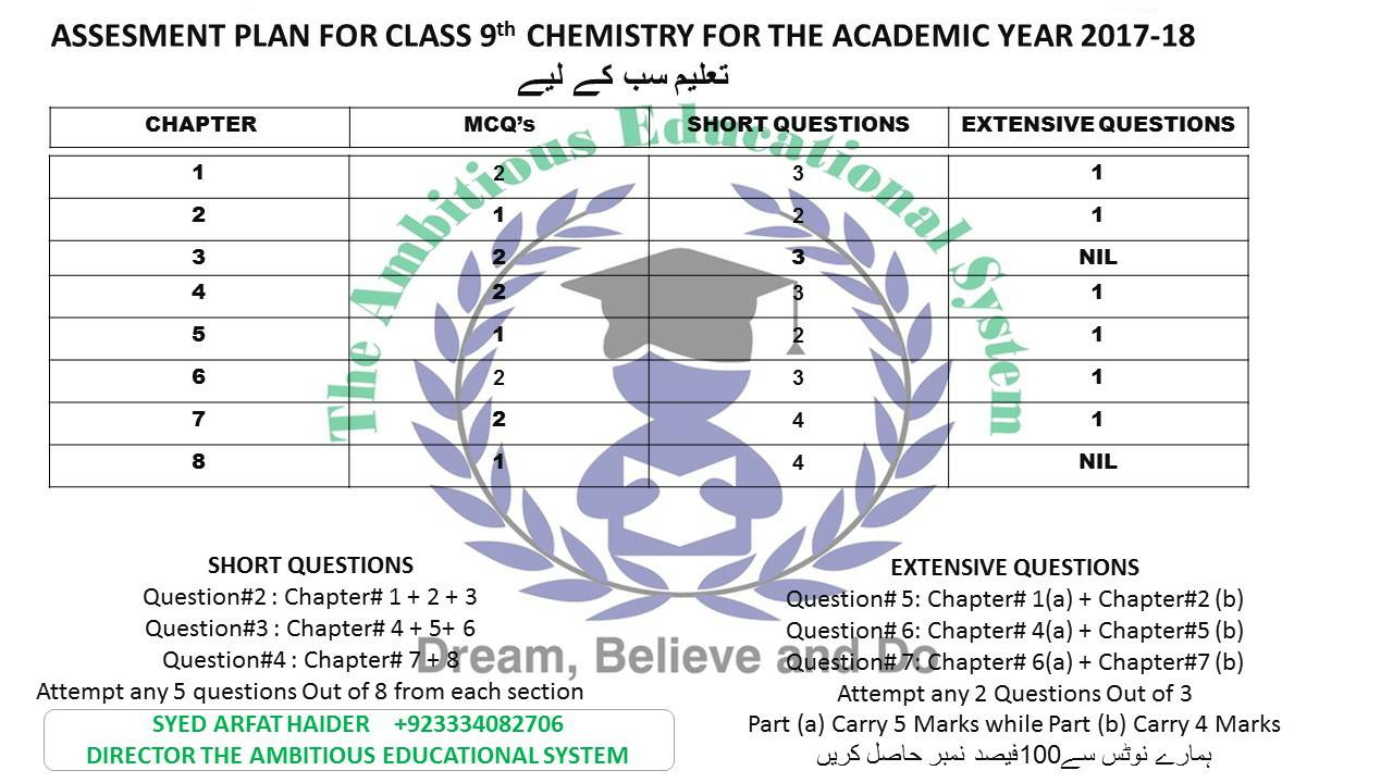 9th Chemistry Pairing Scheme 2018 - Matric 9th combination