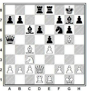 Posición de la partida de ajedrez Veresov - Buslaev (URSS, 1960)