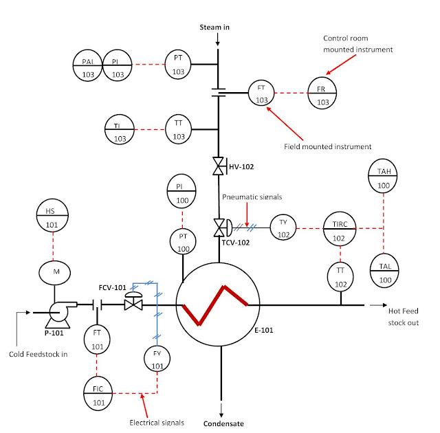 Pid Diagram Tutorial Pdf Wiring Library