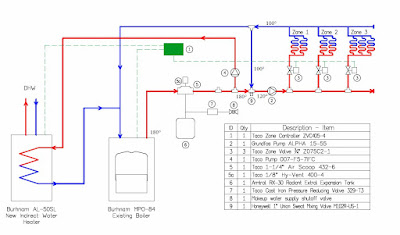 mep site 2 way and 3 way valves Fan Coil Unit Piping Diagram