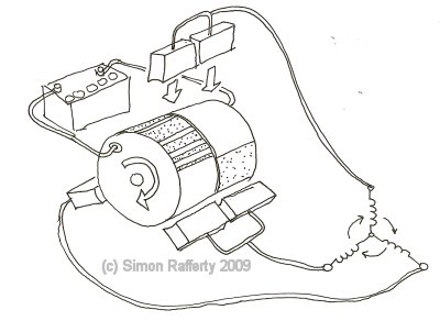 Ac Motor Speed Picture: Ac Motor Winding Diagram