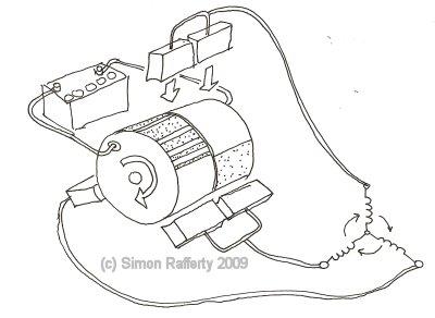 Ac Motor Speed Picture: Ac Motor Winding Diagram