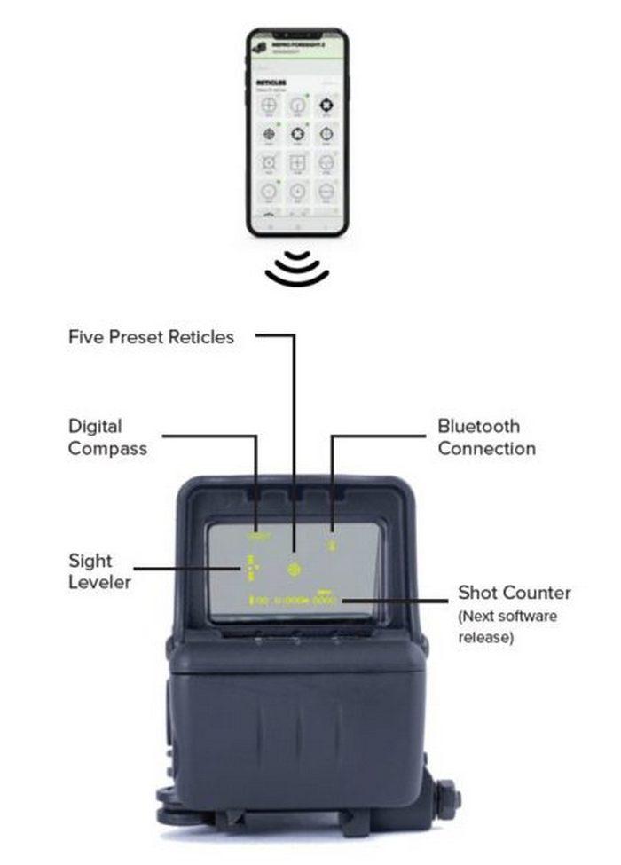 Коліматорний приціл-комп'ютер MEPRO Foresight