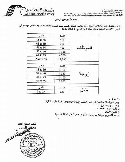 ارخص شركات التأمين الطبي المعتمدة في السعودية للافراد ...