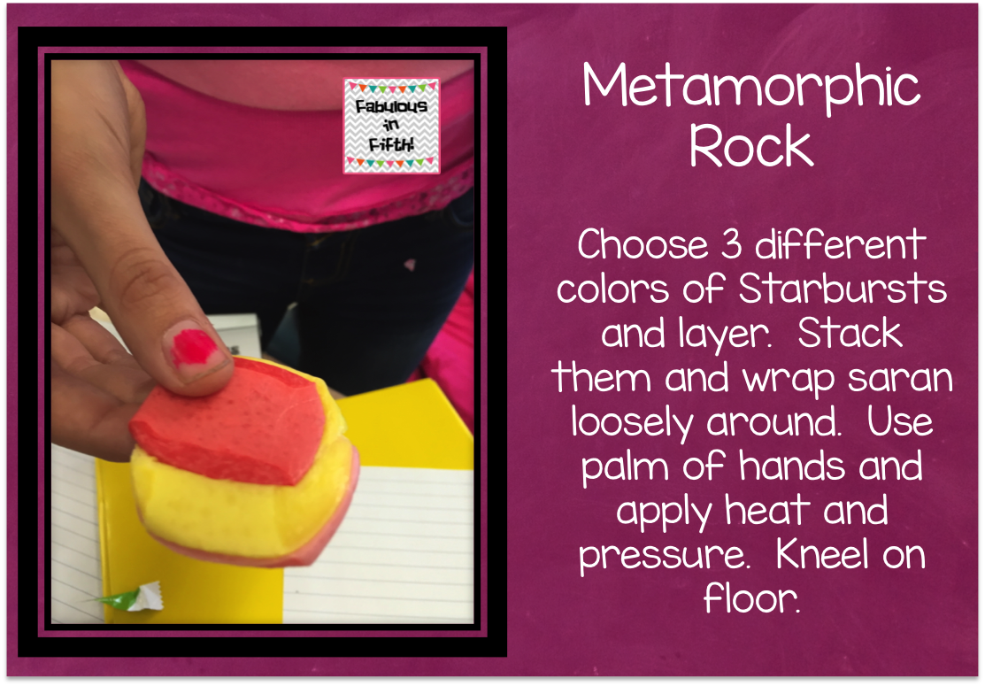 fabulous in fifth rock cycle starbursts available in my digging into the geosphere unit on tpt it was designed for students in grades 3 5 the unit has a recording sheet for the rock cycle