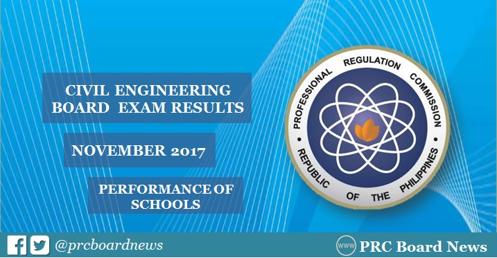 November 2017 Civil Engineer CE board exam result