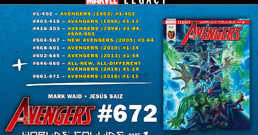 MARVEL LEGACY Numbering Guides/Charts