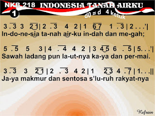 Lirik dan Not NKB 218 Indonesia, Tanah Airku