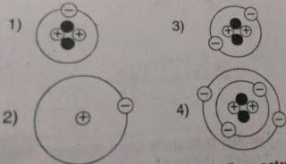 gambar atom helium netral