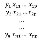 Figura 7: Información muestral.