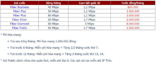 Lắp Mạng Internet FPT Phường Phúc La 3