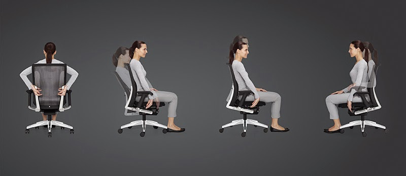 Ergonomic Advice