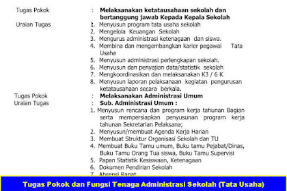 Tugas Pokok dan Fungsi Tenaga Administrasi Sekolah (Tata Usaha)