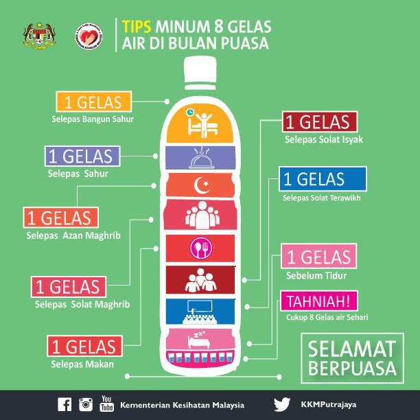 Image result for Sharing Is Caring : Cara Cukupkan Minum 8 Gelas Air Kosong Di Bulan Ramadhan