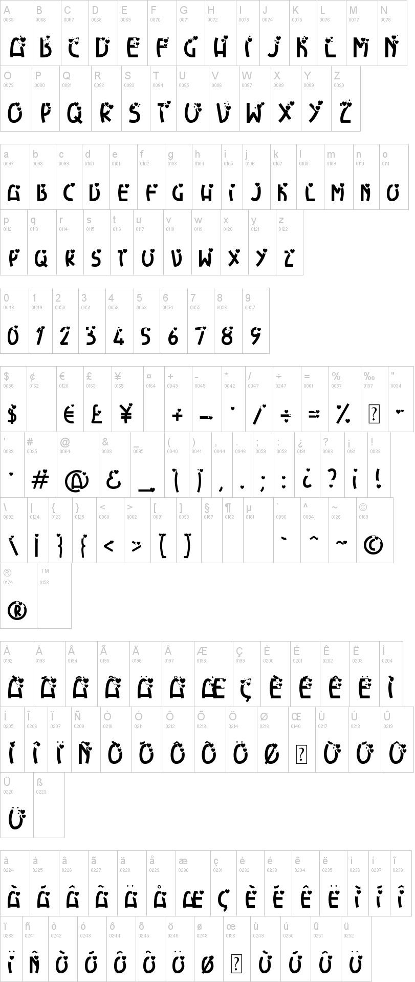 Explosion de Corazones tipografia abecedario