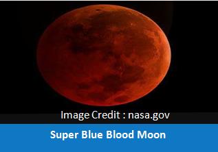 Perbedaan Gerhana Bulan, Supermoon, Blue Moon dan Blood Moon