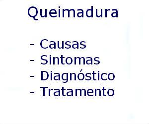 Queimadura causas sintomas diagnóstico tratamento prevenção riscos complicações