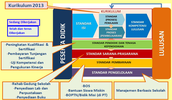 Download Contoh Promes Prota RPP Silabus Ekonomi MA SMA Kelas X 10 KTSP