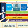 Contoh Promes Prota RPP Silabus Ekonomi MA SMA Kelas X 10 KTSP