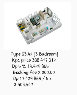 http://www.jobsinfo.web.id/2017/11/wow-harga-apartemen-meikarta-lippo.html