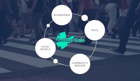 Belfast Coin