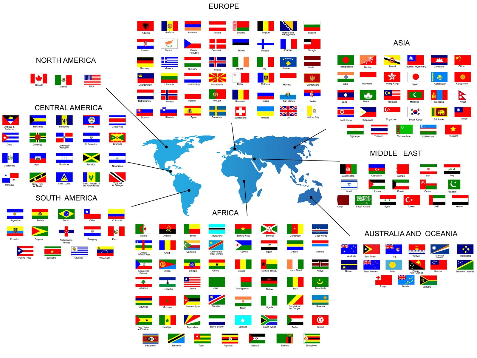 Graafix Flags Of All Country Of World