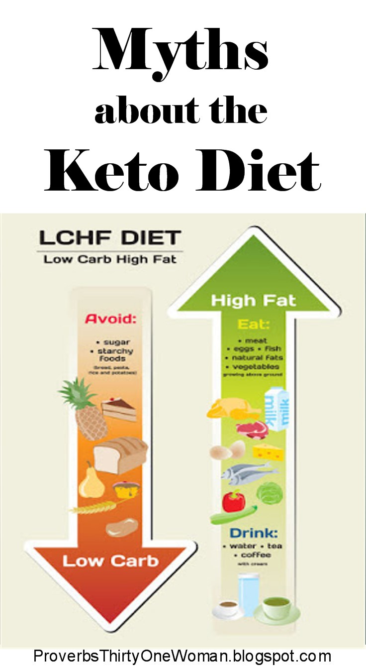 Proverbs 31 Woman: Myths about the Keto Diet