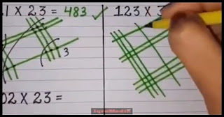 Tips Anak Jepang! Cara Menghitung Perkalian dengan Mudah dan Cepat Menggunakan Garis-garis