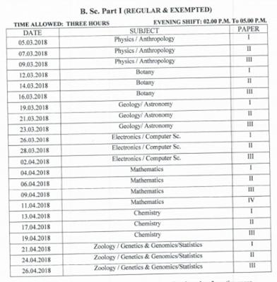 Lucknow University Exam Scheme