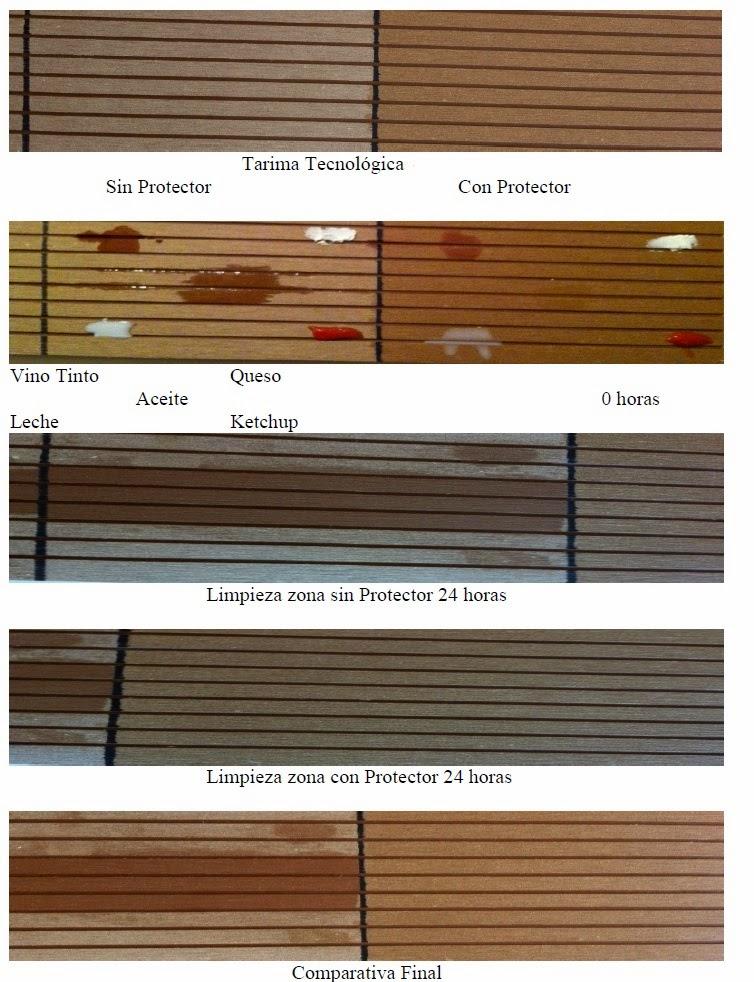 Por qu utilizar protector para tarimas de exterior composite for Tarima exterior sintetica
